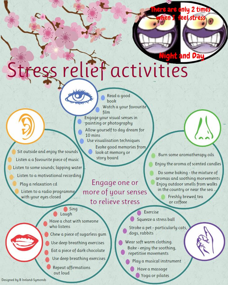 Anxiety clipart stress health.  best mental images