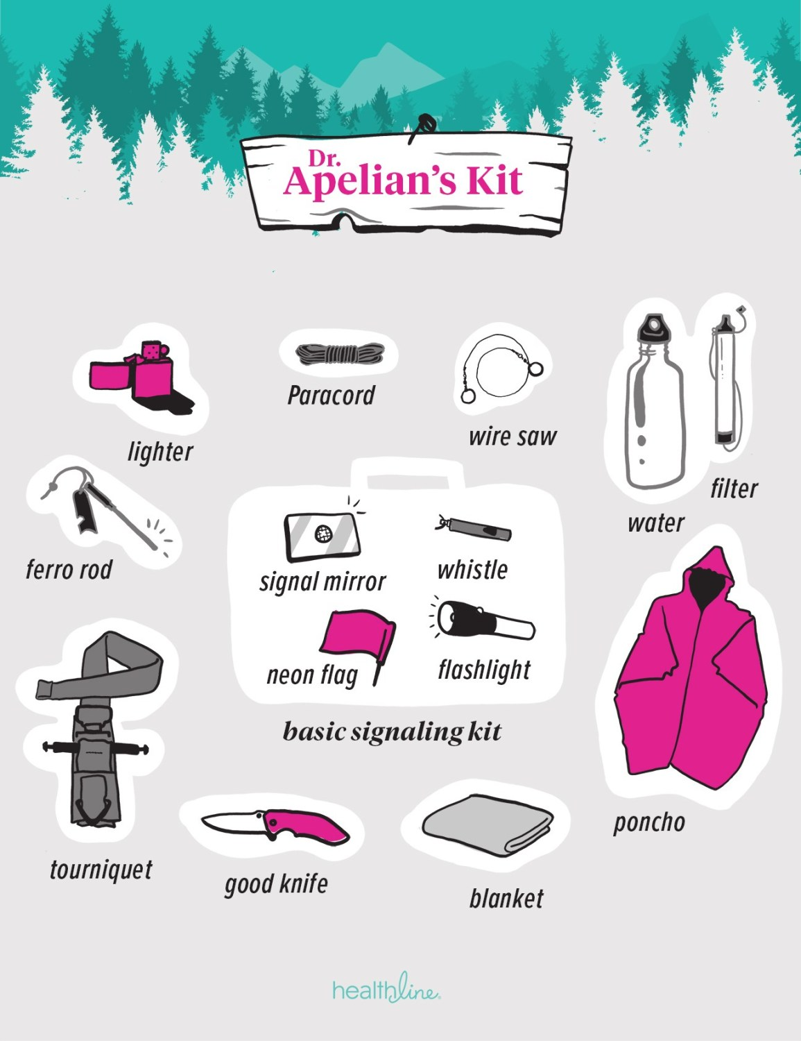 Emergency kits questions answered. Anxiety clipart survival gear