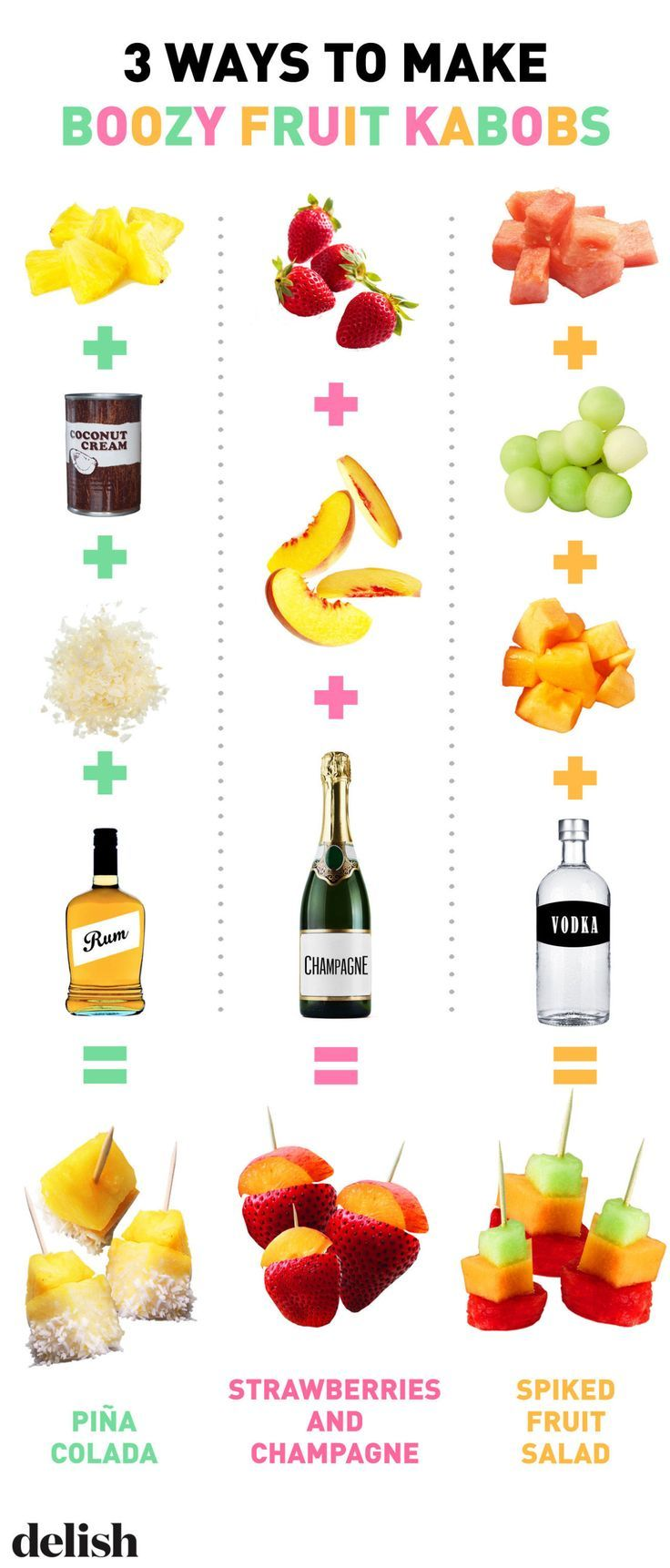 These booze infused kabobs. Appetizers clipart fruit kabob