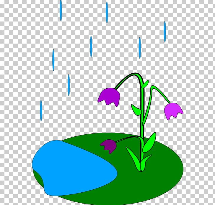 April clipart animated. Rain animation drop cloud