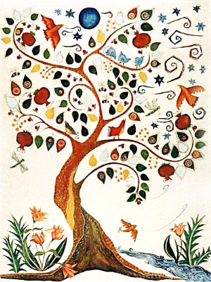 April clipart tree. Lecture the of life