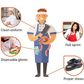 Kitchen safety tips unilever. Bad clipart personal hygiene