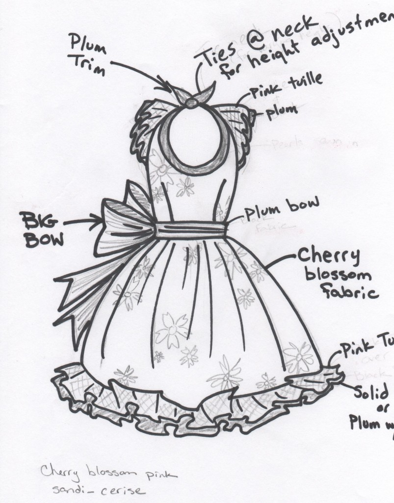 Apron clipart outline. Drawing at getdrawings com