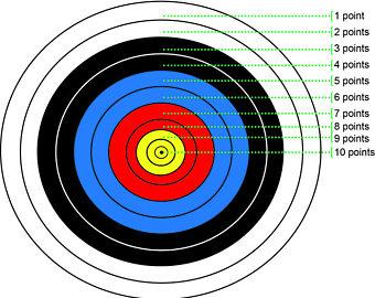 Target art etsy sports. Archery clipart shooting range
