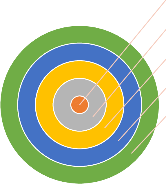 Of environment restrictive to. Archery clipart definition