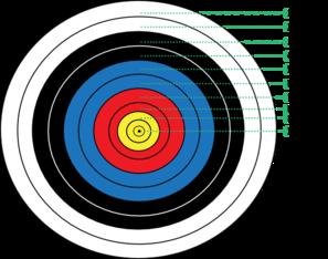 Archery clipart olympic archery. Target points clip art