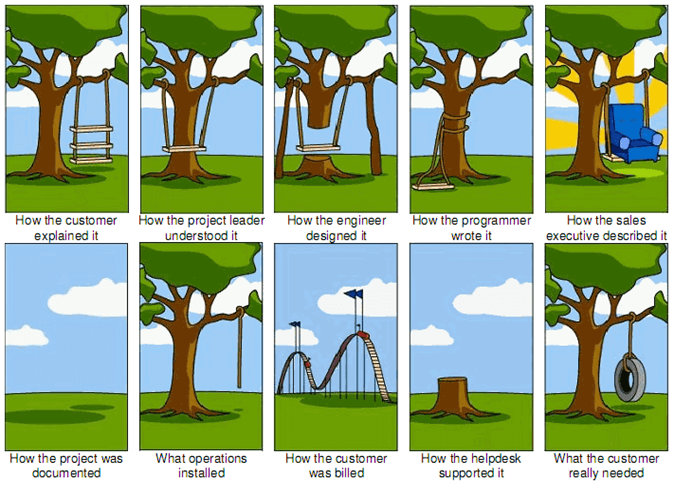 The management tree swing. Architect clipart project manager