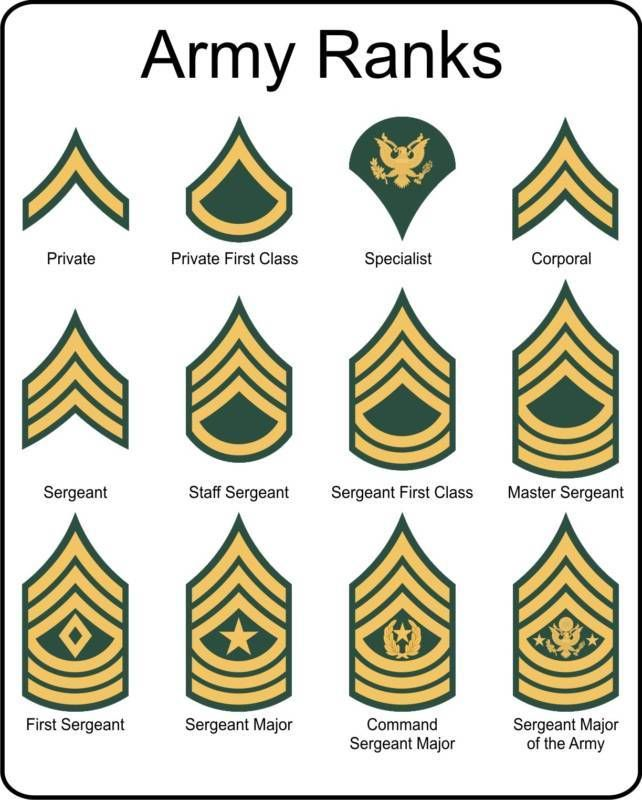 Free military cliparts download. Army clipart patches