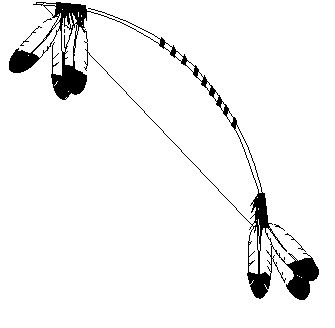 Arrow clipart native american.  collection of bow