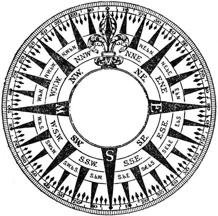 best tattoo images. Arrowhead clipart compass