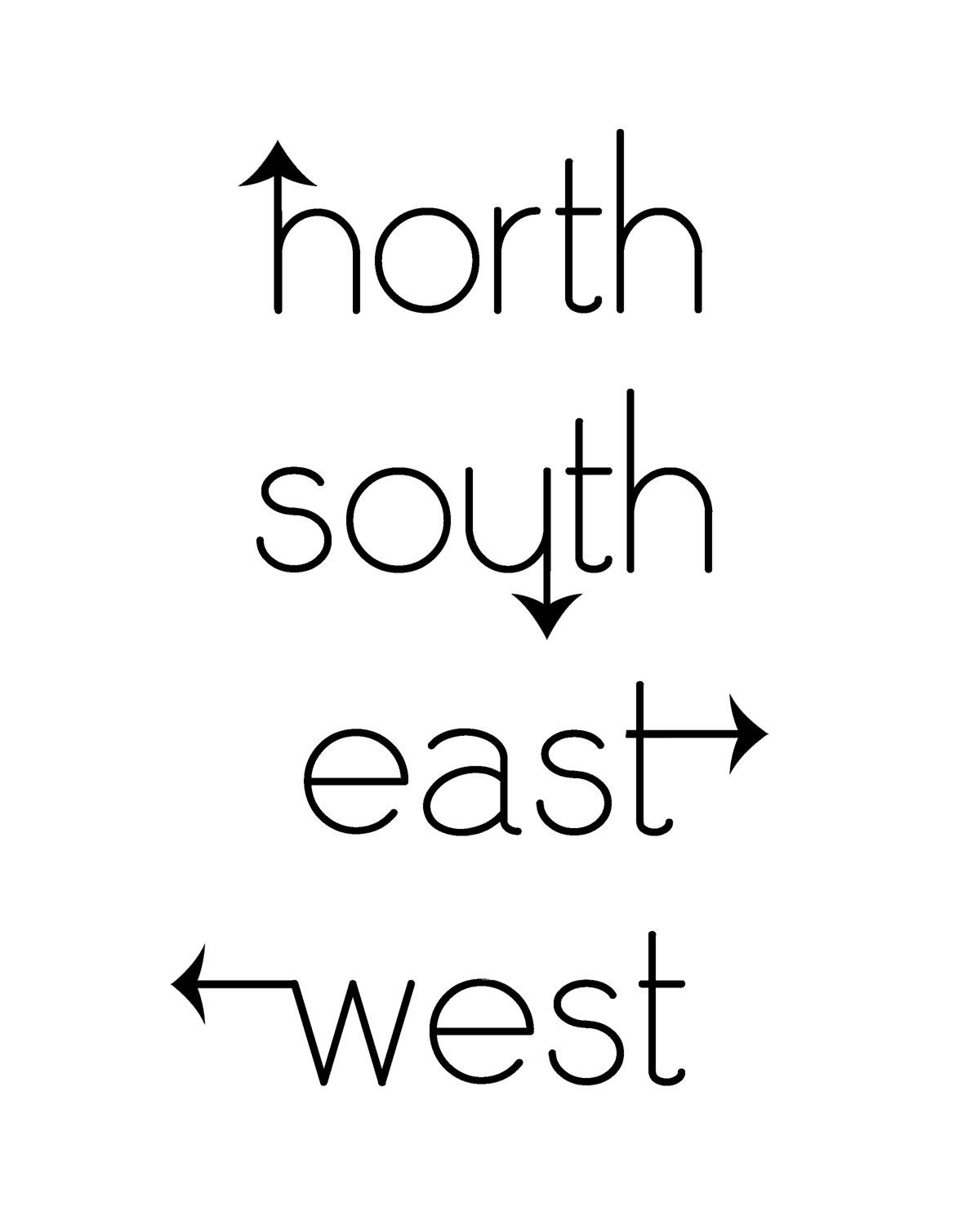 North east west directions. Arrows clipart south