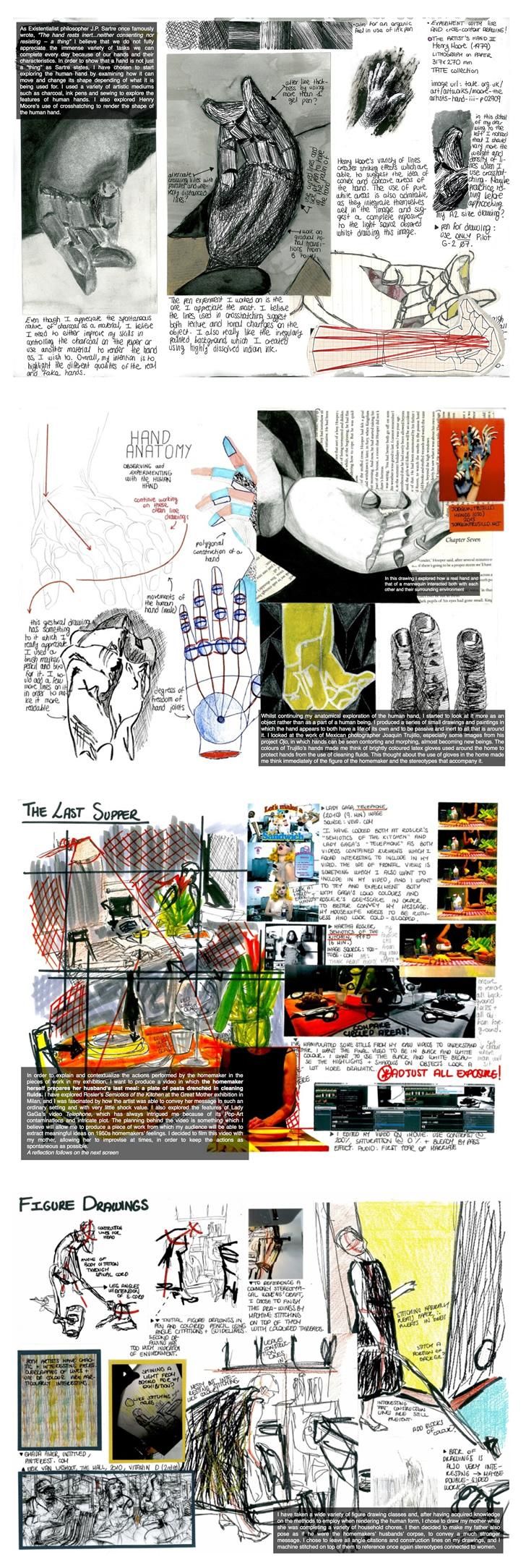 Art clipart art portfolio. The happy homemaker ib