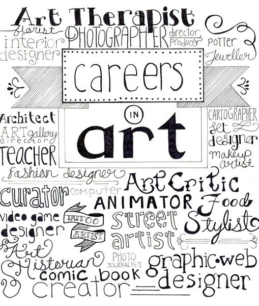 best teaching tools. Artist clipart art room