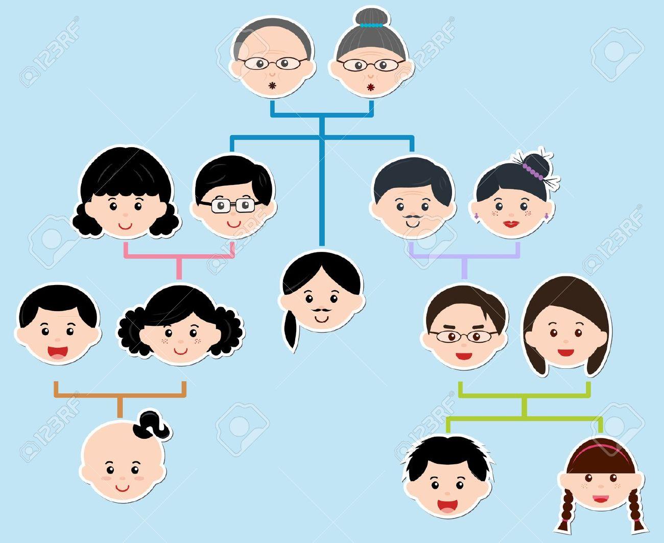 History . Asian clipart family member
