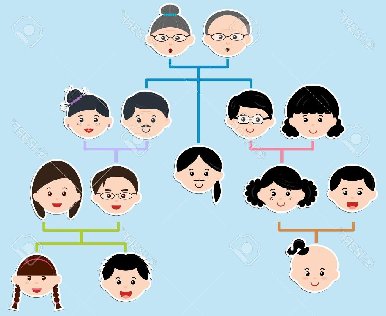 Unique family tree photos. Asian clipart history asian