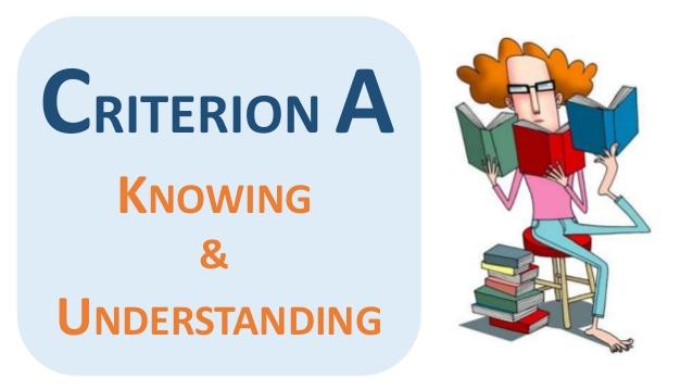 Assessment clipart assessment criterion. Arts criteria myp a