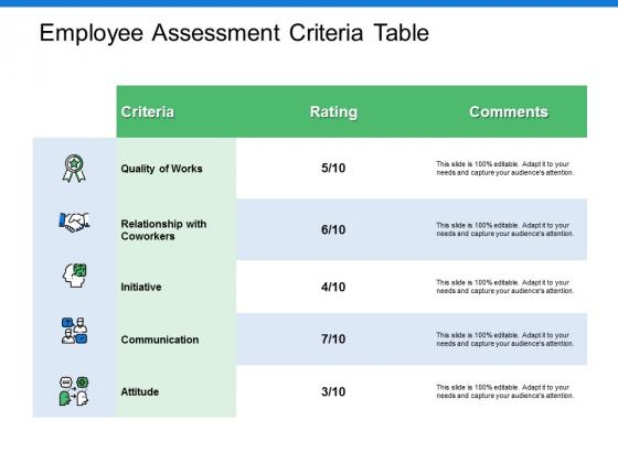 Employee criteria table ppt. Assessment clipart assessment criterion