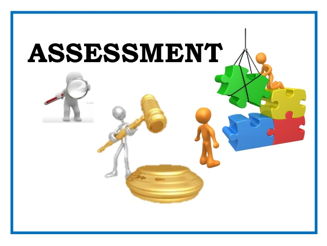 Of outcome an echoing. Assessment clipart assessment learning