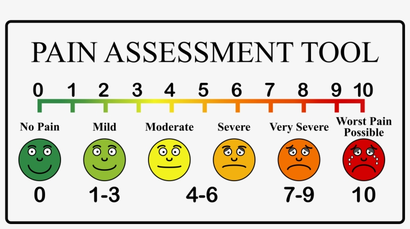 Chart doctor pain free. Assessment clipart assessment tool