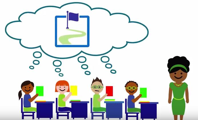 Wisconsin science and stem. Evaluation clipart formative evaluation