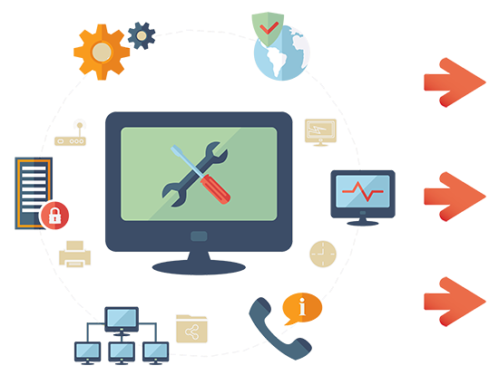 Managed it services inter. Assessment clipart needs assessment