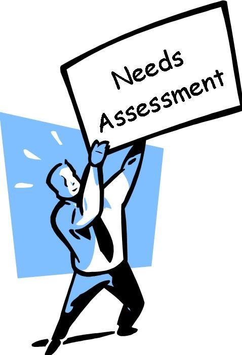 Assessment clipart needs assessment. Comprehensive survey for federal