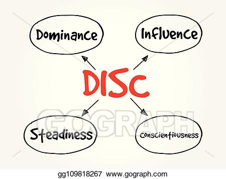 Vector illustration disc acronym. Assessment clipart personal