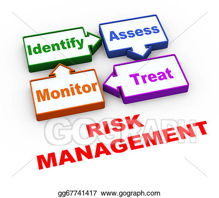 Assessment Clipart Risk Assessment Picture 235234 Assessment Clipart Risk Assessment Risk assessment is one of the clipart about risk clipart,student assessment clipart,risk factors clipart. assessment clipart risk assessment