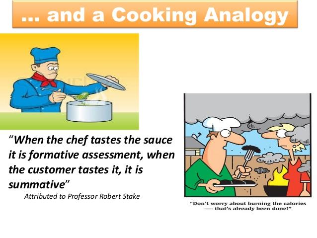 Evaluation amp g curriculum. Assessment clipart summative assessment