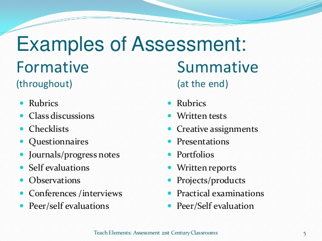 Formative in english class. Assessment clipart summative assessment