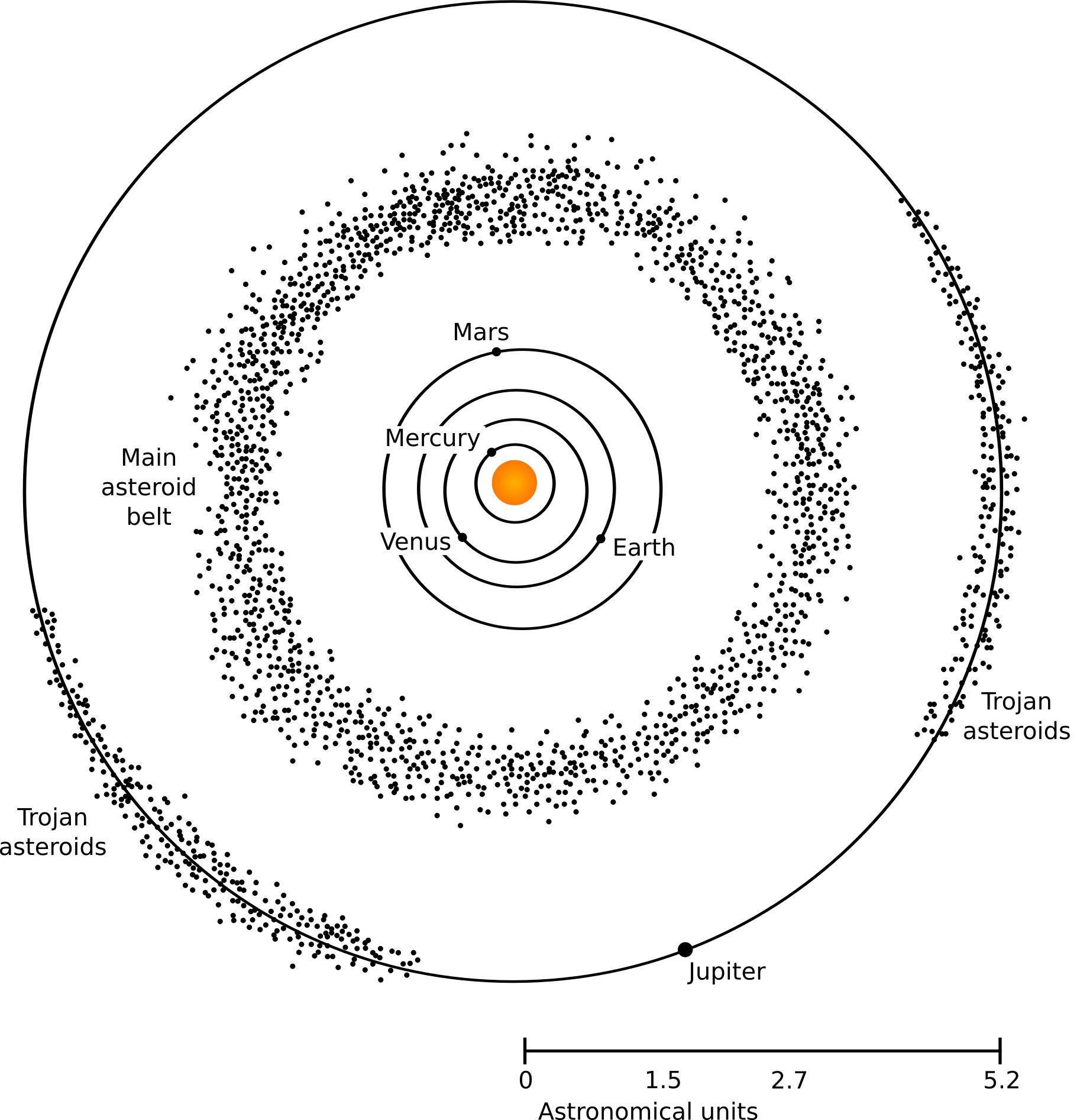 Belt design droide. Asteroid clipart astroid