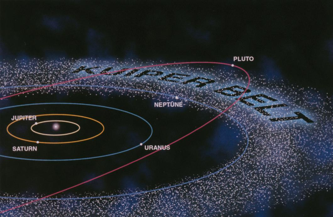 Asteroid clipart kuiper belt. About the project recon