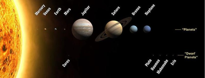 Fun facts for kids. Asteroid clipart solar system space