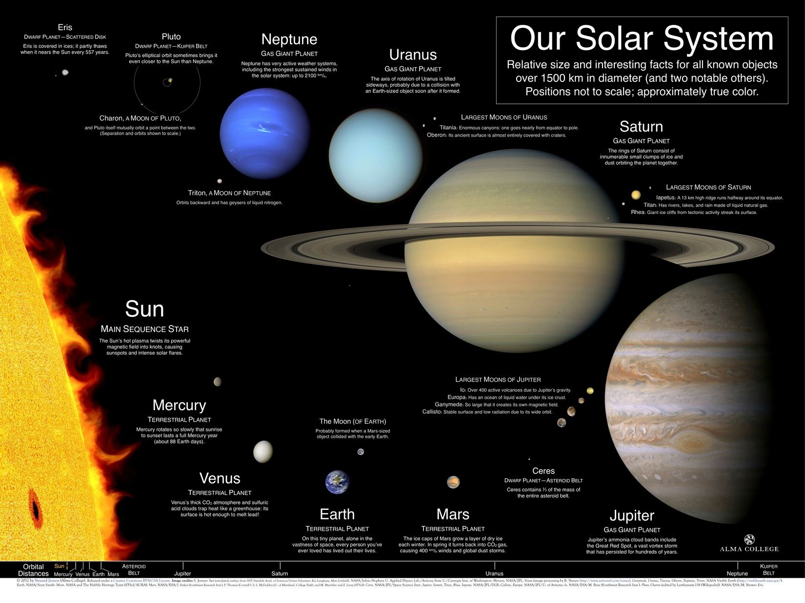 Our pinterest. Asteroid clipart solar system space