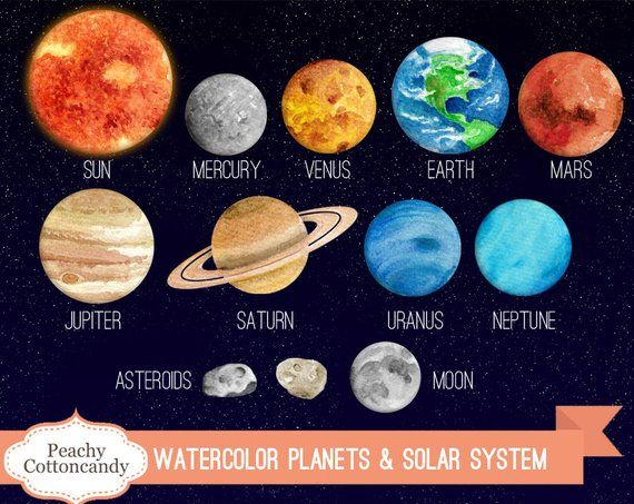 Buy get free watercolor. Planets clipart science
