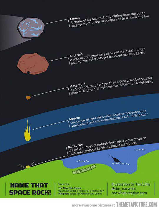 Asteroid clipart space rock.  best asteroids images