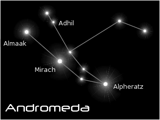 Free constellations . Astronomy clipart constellation