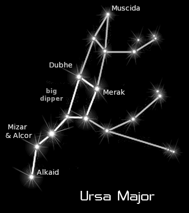 About constellations lookup . Astronomy clipart constellation