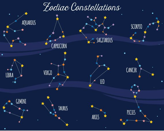 Zodiac horoscope astrology . Astronomy clipart constellation