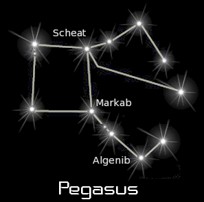 Astronomy clipart constellation. Free constellations science class