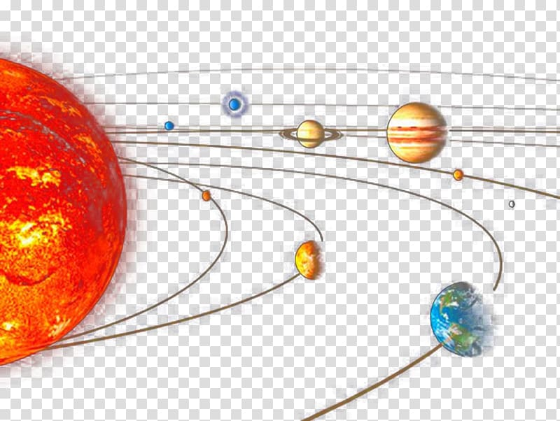Astronomy astronomical object planets. Planet clipart name