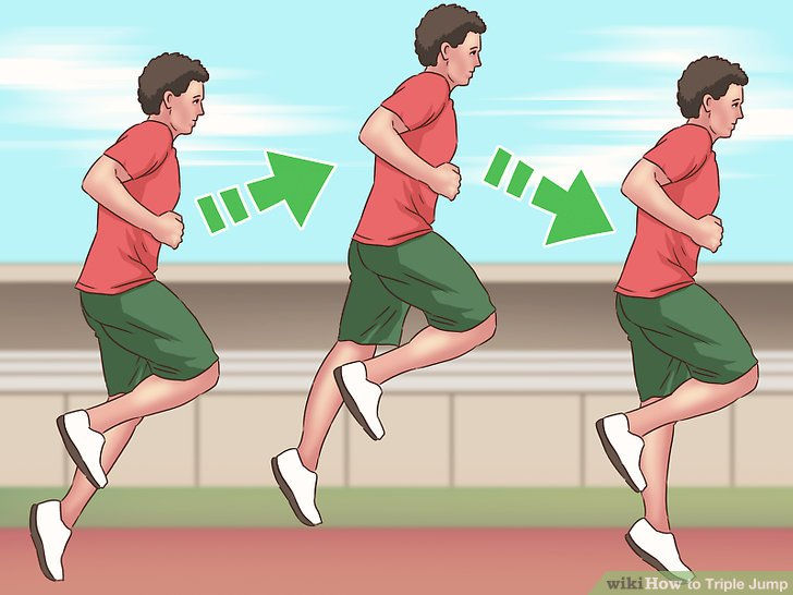 Athlete clipart triple jump. How to steps with