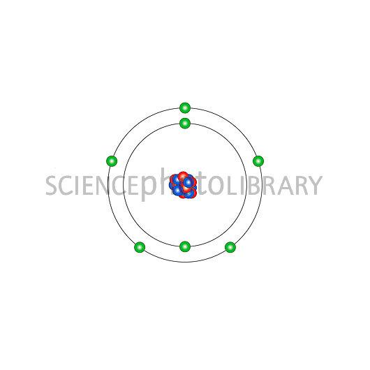 Nitrogen atomic stock image. Atom clipart atom structure