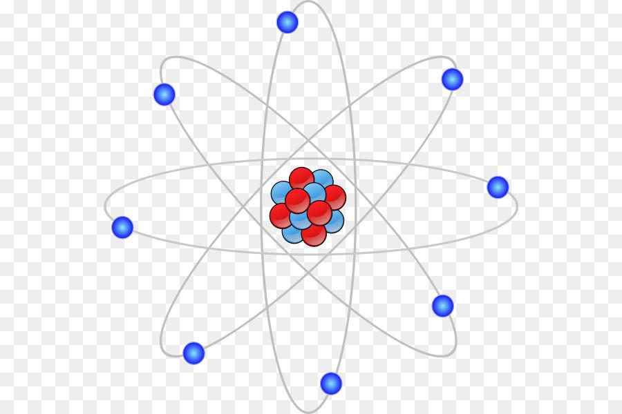 Atom clipart atomic model. Chemistry bohr clip art