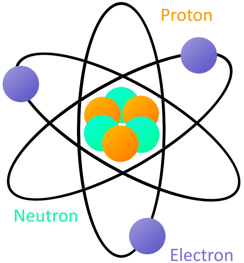 Sparkfun what is electrcity. Atom clipart atomic model