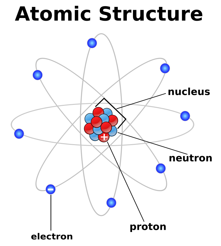 Atom clipart atomic theory. Structure energy png html