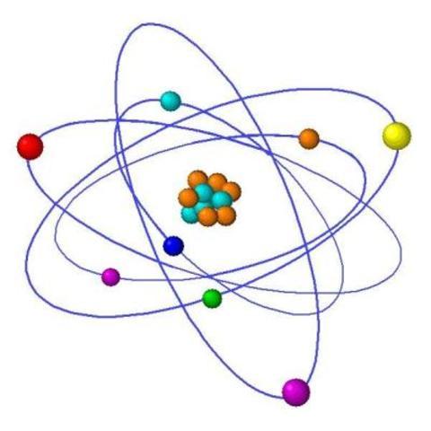 Webquest timeline timetoast timelines. Atom clipart atomic theory