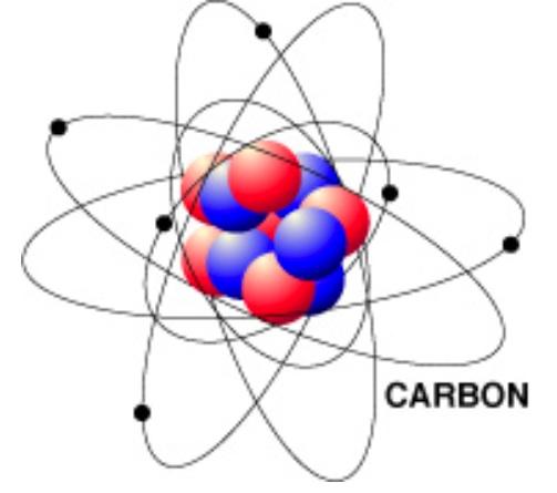 Atom clipart carbon atom.  gb learnres web