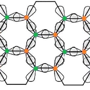 Atom clipart carbon atom. Sp hybrids of graphene