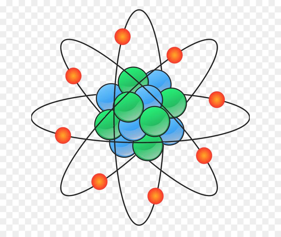 Atom clipart clip art. Chemistry cartoon circle transparent